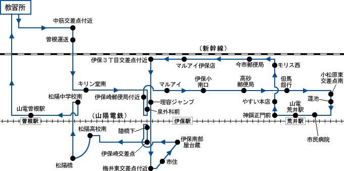 曽根・伊保方面 路線図